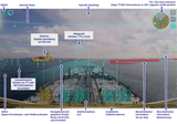 ENVISION AR Navigations-System